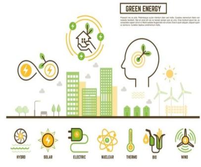 亚马逊已成为全球最大的可再生能源购买者