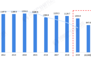 日本的LNG接收站数量居全球第一,年接收能力达2.11亿吨