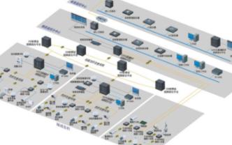高速公路智能监控系统的结构组成及应用特点分析