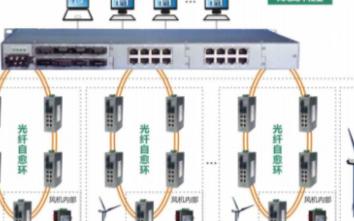工業以太網交換機在電力工業聯網和控制通訊中的應用