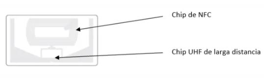 雙重RFID標簽在智能物流領域已成潮流