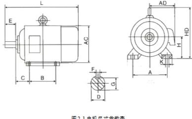 机械设计减速器设计说明书免费下载