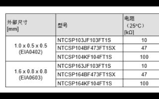 TDK新型貼片NTC熱敏電阻