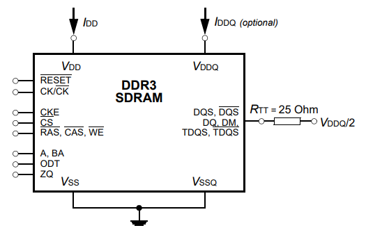 H5TQ4G43AFR和H5TQ4G83AFR及H5TQ4G63AFR DDR3 SDRAM的數據手冊