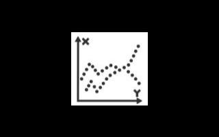 memcpy函數實現及其優化