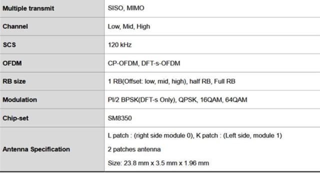 確認三星S21搭載驍龍888,支持5G毫米波技術