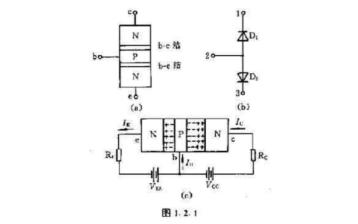三極管放大電路的一些問題和解答