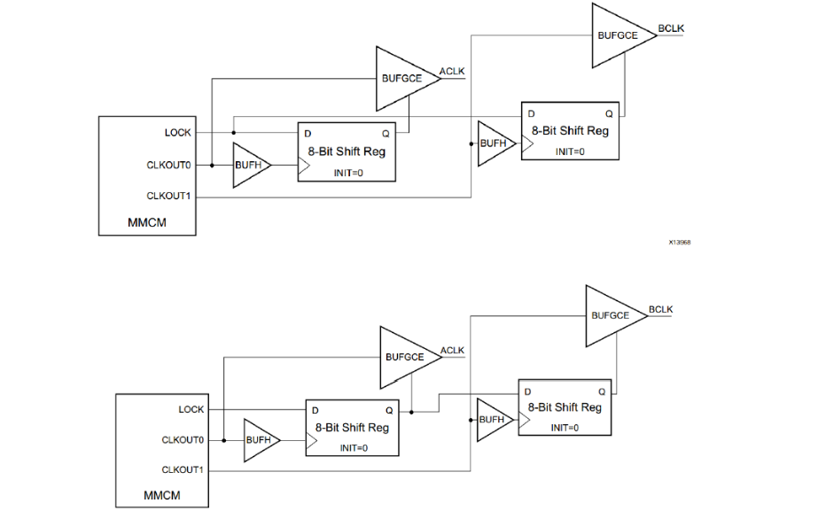 FPGA的时钟资源锁相环的学习课件