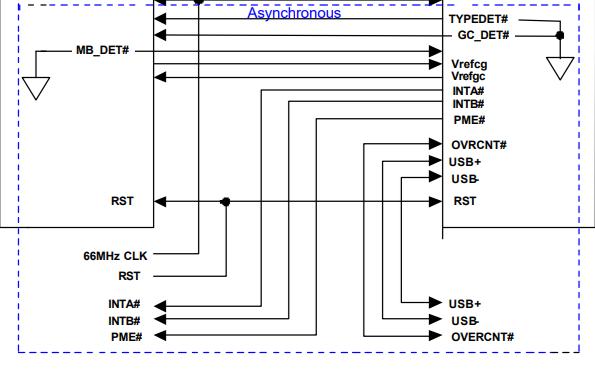 AGP V3.0接口規范免費下載