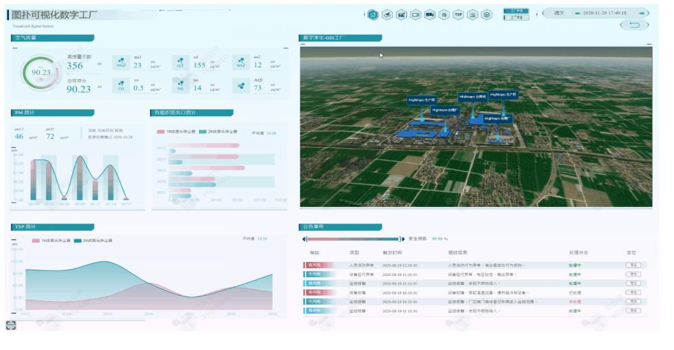 傾斜攝影實景三維在智慧工廠 Web 3D GIS 數字孿生應用