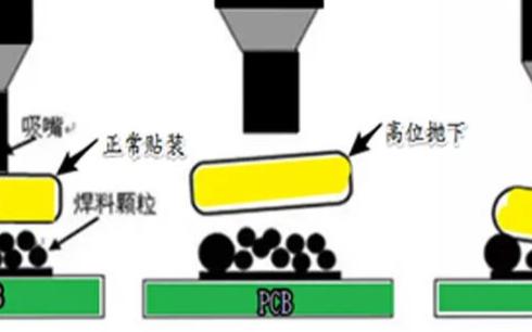 成品板厚1.0mm以下的PCB板为什么需要做SM...