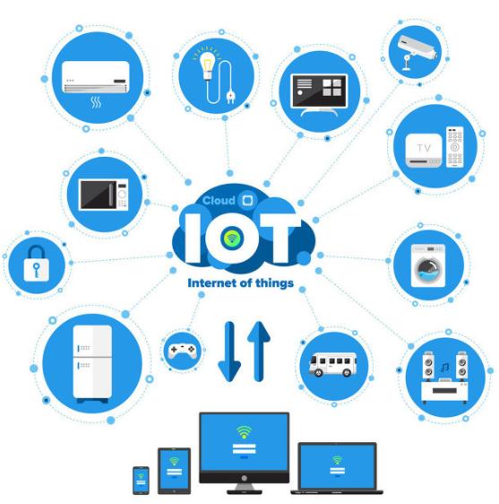 物联网可为企业赢得客户售后体验之战