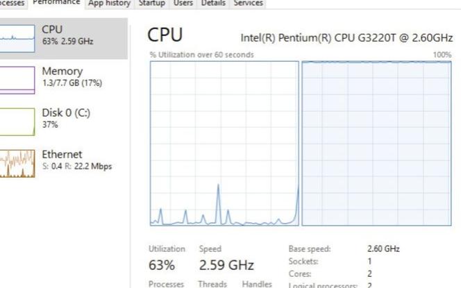 AMD顯卡驅動可讓CPU核心100%負載運轉