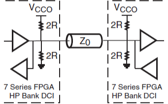 Xilinx7系列FPGA選擇資源用戶指南