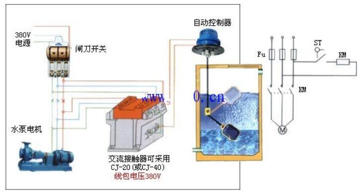 電纜浮球開關怎么接線及安裝