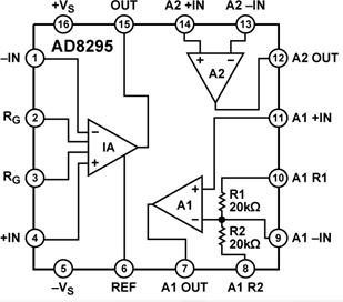 精密仪表放大器前端AD8295的功能特性及应用