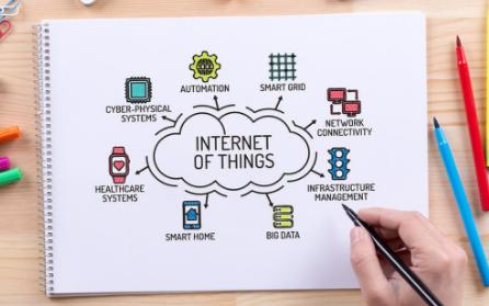 关于物联网生态系统的安全与威胁的分析