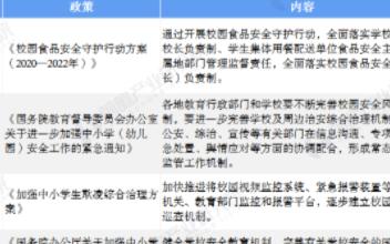 中国义务教育安防市场需求可观,校园安防产品需求规...