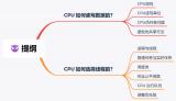 CPU是如何調度任務的?