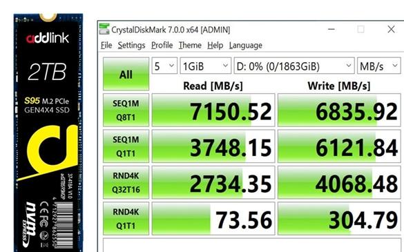 杰新發布旗下最快PCIe4.0 SSD