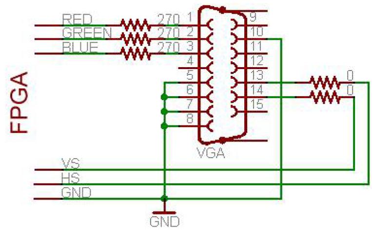 FPGA基礎應用乒乓球游戲實例
