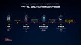 华为期待与产业界携手,共同定义5.5G