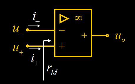 运算放大器基本电路的详细资料说明