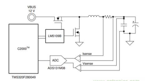 利用C2000数字控制方案保证极高的电流、电压控...
