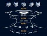 中國石油聯合華為共建勘探開發夢想云智能引擎