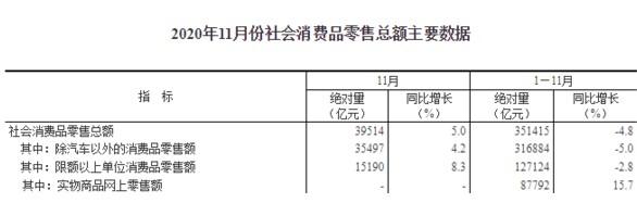 """马云和王健林就""""电商能否占领中国零售市场50%份额""""进行赌约"""