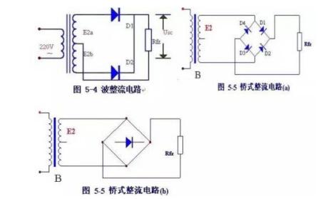 电源整流与滤波电路的详细资料说明