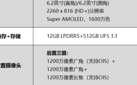 三星W21 5G技术参数及评测