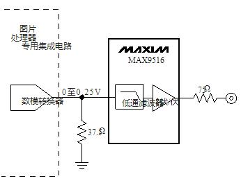 1.8V视频放大器MAX9516的功能特性及应用