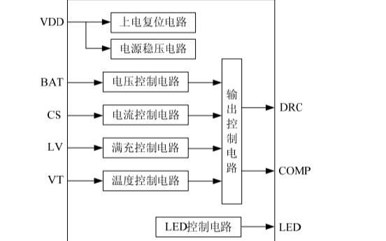 HM4081锂电池充电控制芯片的数据手册免费下载