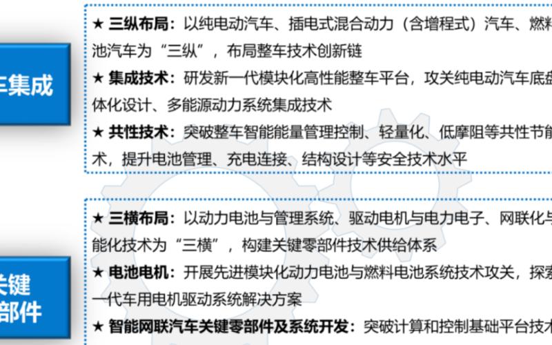 中国品牌第一梯队的吉利和长城相继宣布进入混动时代