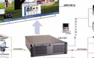 大屏幕系统的结构组成、特点及在煤矿行业的应用