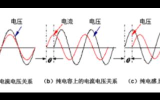 如何正确测量LED的基波功率因数,有哪些有效方法