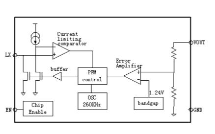 HMXX1C PFM升压DCDC变换的数据手册免费下载