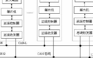 基于控制器局部网CAN总线实现大型电机状态监测系...
