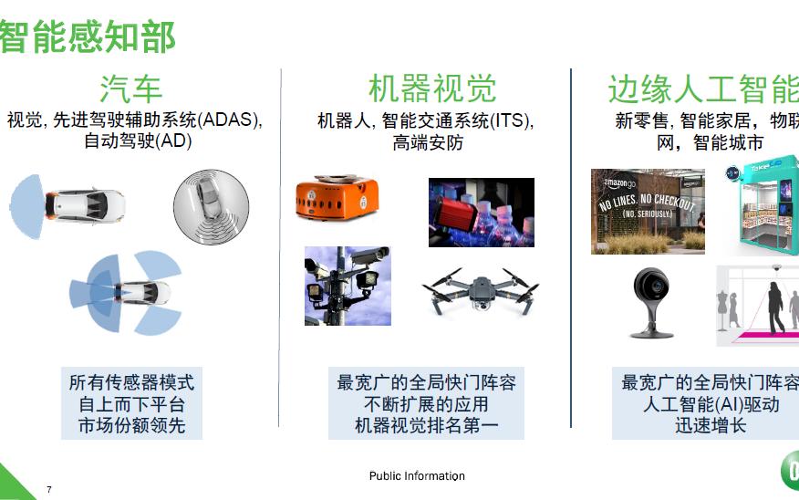 安森美半導體:工業機器視覺細分領域的隱形冠軍