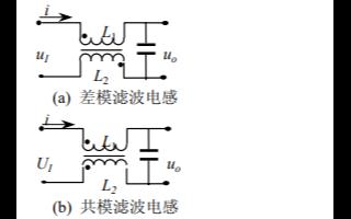开关电源中磁性元器件的PDF电子书免费下载