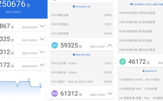千元机也能玩大作:OPPO A53 5G手机测评