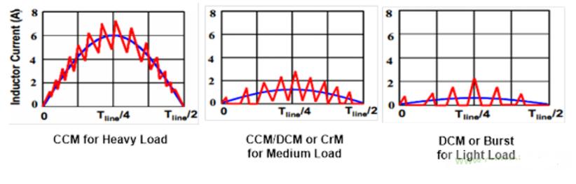 提升电源效率带LLC的PFC常规模拟控制设计解决...