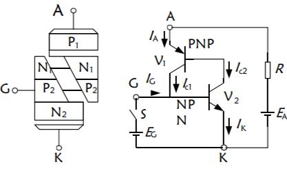 高級電力電子的學習課件PDF電子書免費下載