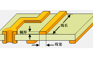PCB上10A的電流需要多寬的線?