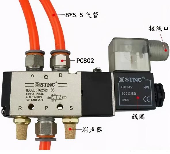 检测电磁阀好坏的方法,电磁阀故障与排除