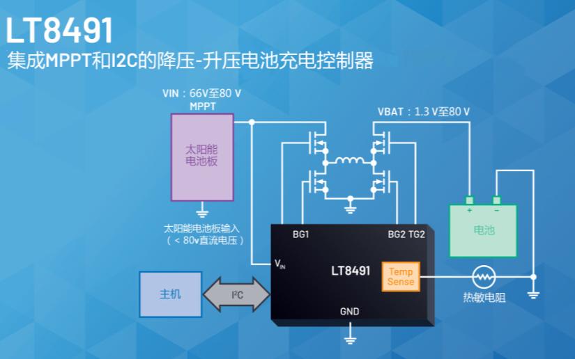 ADI公司推出集成最大功率點跟蹤和I2C的80V降壓-升壓電池充電控制器