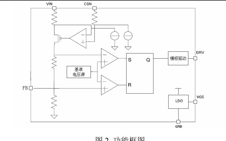 HM4033升壓型電池充電控制集成電路的數據手冊免費下載