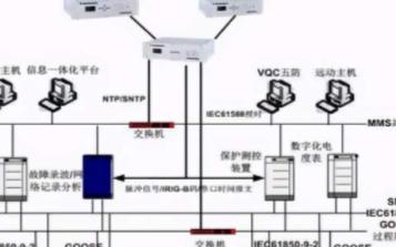 飛凌FETMX6UL-C核心板的雙主鐘時間同步系...