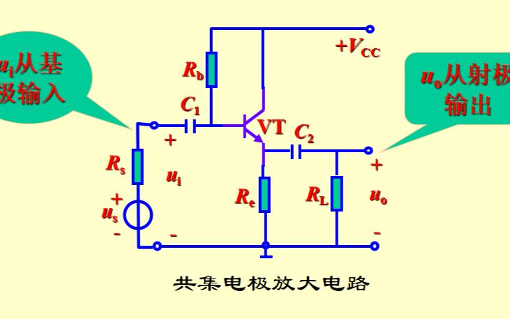 双极型三极管放大电路的三种基本组态的学习课件免费下载